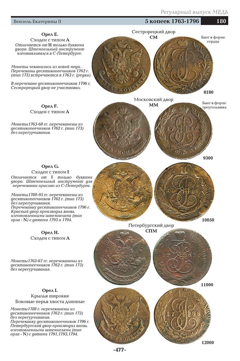 возможности каталог старых русских монет с фото колонии при